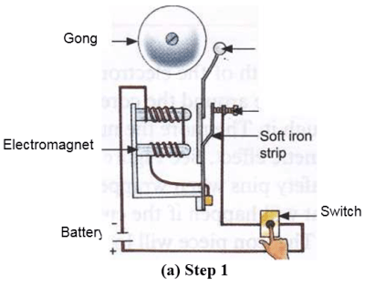 How Does An Electric Bell Work Using Electromagnets Bell Work Electromagnet Science Electricity