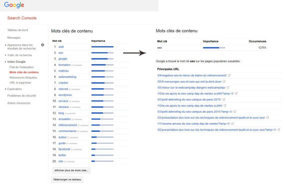 Vers La Fin Du Suivi Des Mots Cles De Contenu Dans La Google Search Console Console Mots Google