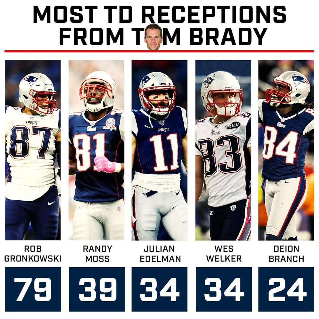 Tombrady Has Now Thrown Touchdown Passes To 75 Different Receivers And These Five Have B New England Patriots Football New England Patriots Patriots Football