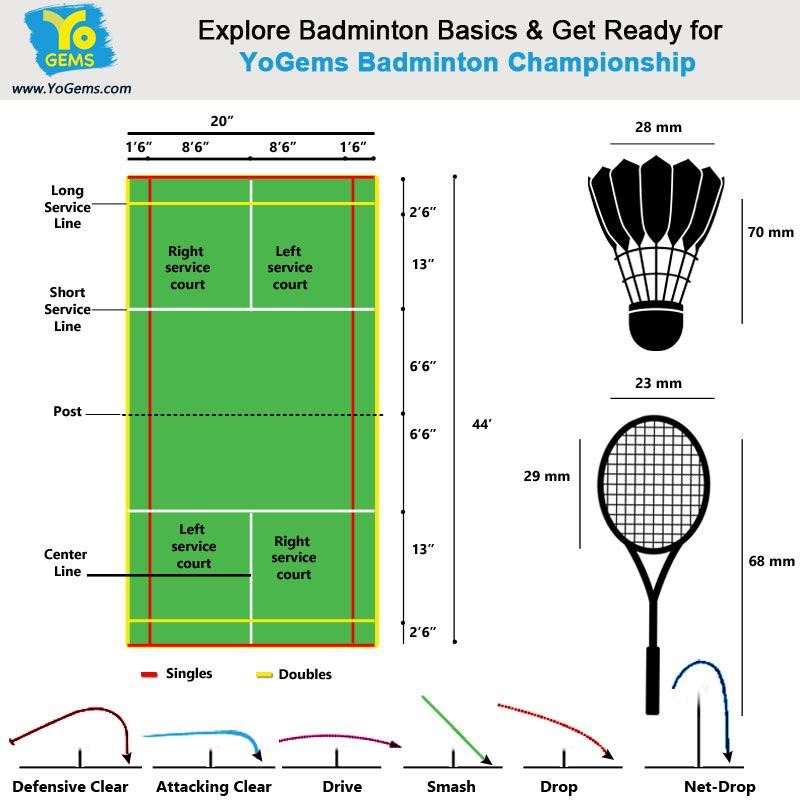 Yogems Participants Are You Ready For The Yogems Badminton Championship Noida Soup Up The Basics Of Badminton Badminton Championship Badminton Basic