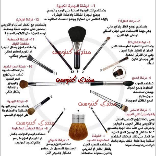 فرش هدى بيوتي افضل فرش مكياج للمبتدئات فرش المكياج واستخداماتها بالصور اشكال فرش المكياج واستخدامتها Kntosa Co Skin Care Diy Masks Shading Brush Eyeliner Brush