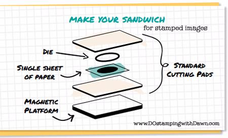 Stampin Up Die Sizes Big Shot Stampin Up Stamp Tutorial