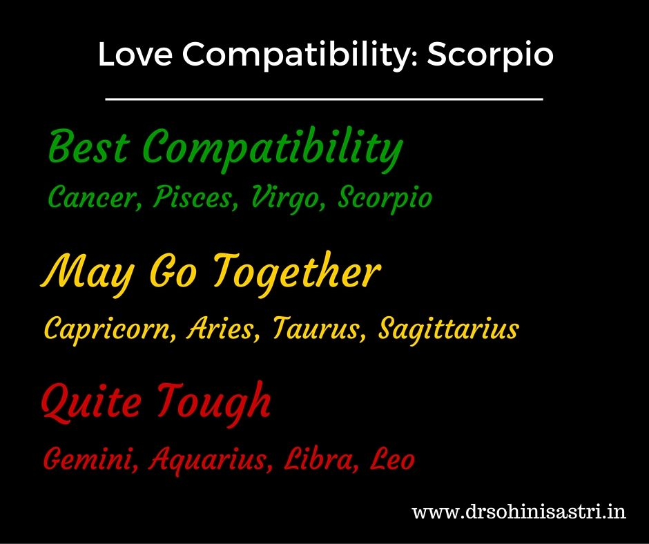 Love compatibility meter for #Scorpio  From tomorrow will start