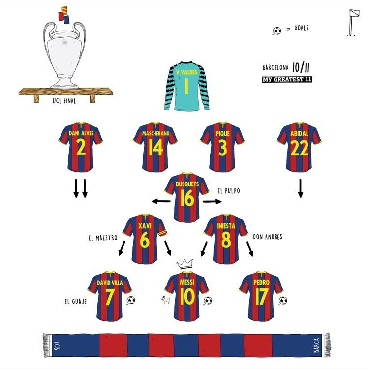 Fcb Lineup Fotografia De Futebol Futebol Dani Alves