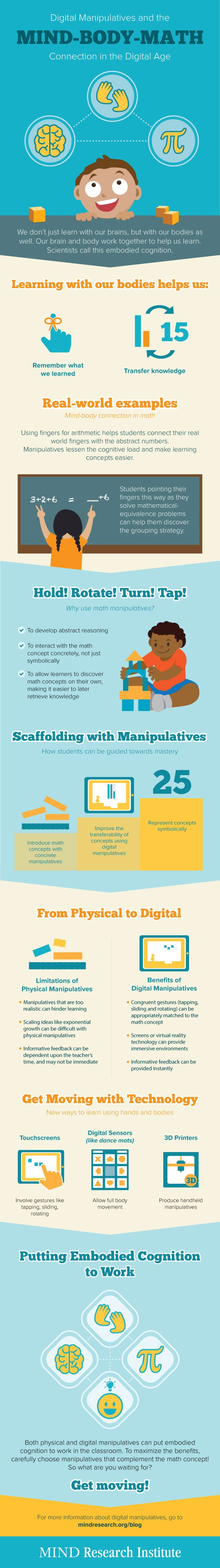 Mind-Body Math: Manipulatives in the Digital Age Infographic ...
