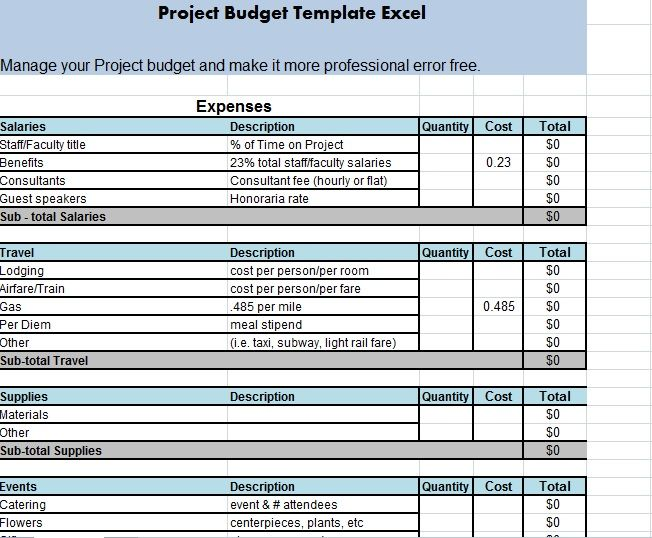 Project Management Budget Spreadsheet Business Templates - project budget spreadsheet
