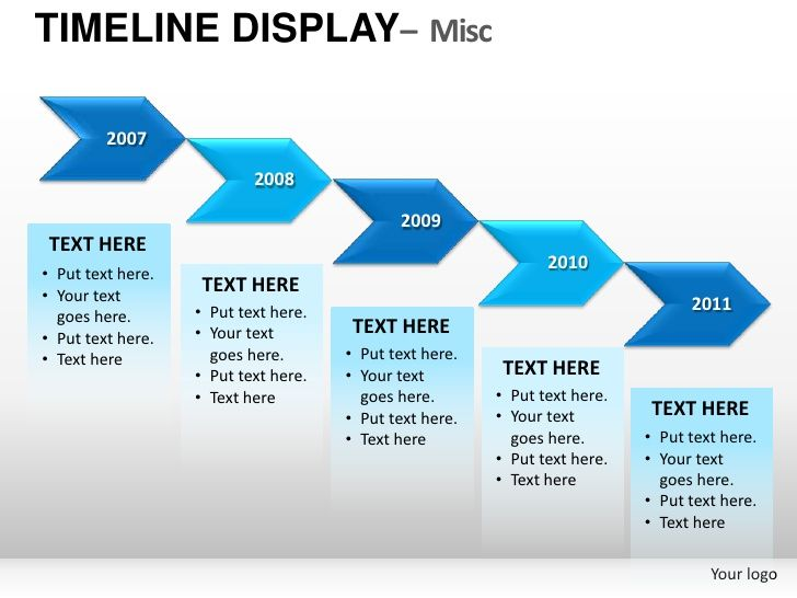 Present delay in timelines google search powerpoint pinterest template for Timeline in google slides