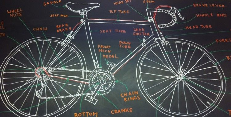 London Bike Kitchen Fix Your Own Bike Bike Repair Build Your