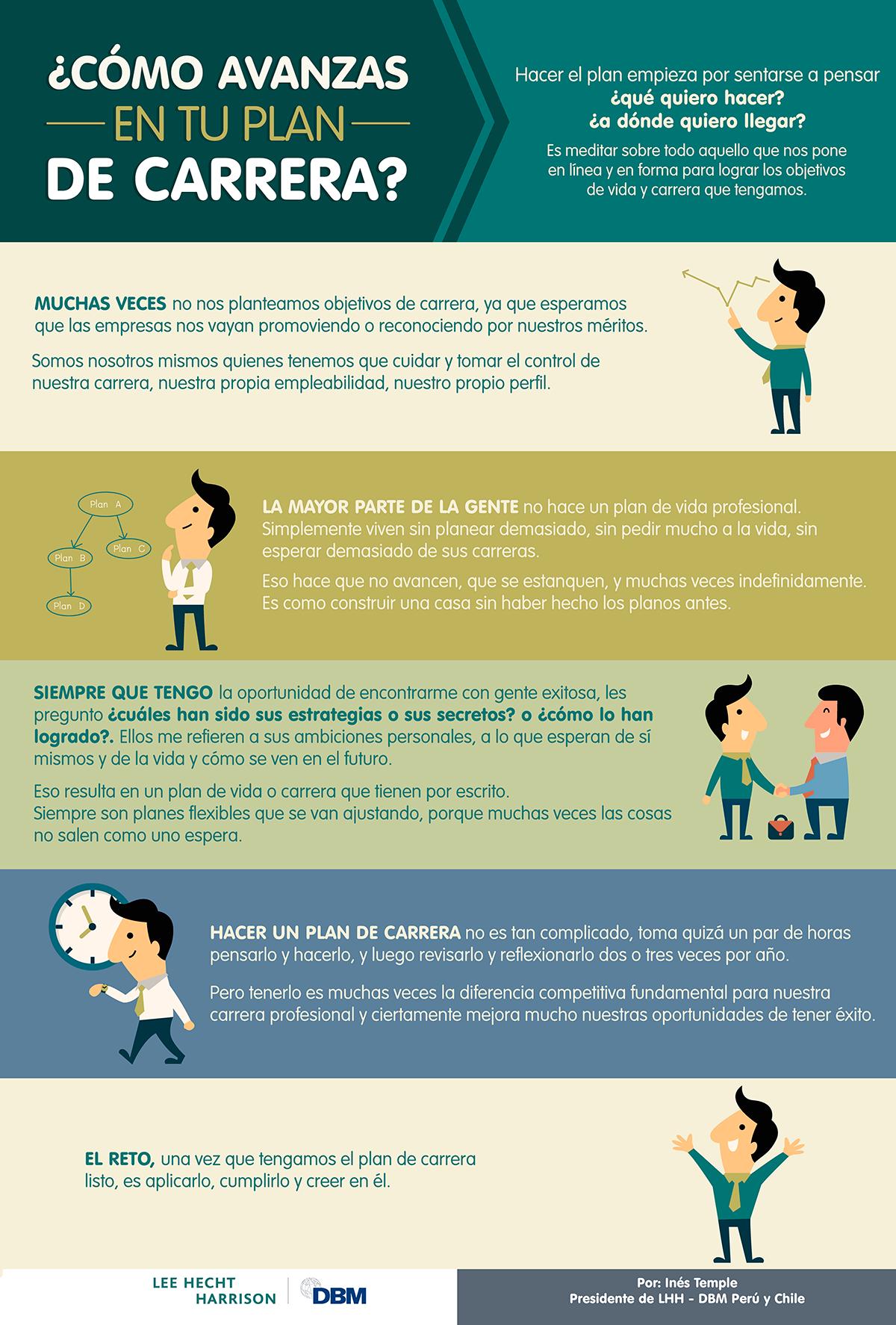 Cómo avanzas en tu plan de carrera? | Infografías | Pinterest ...