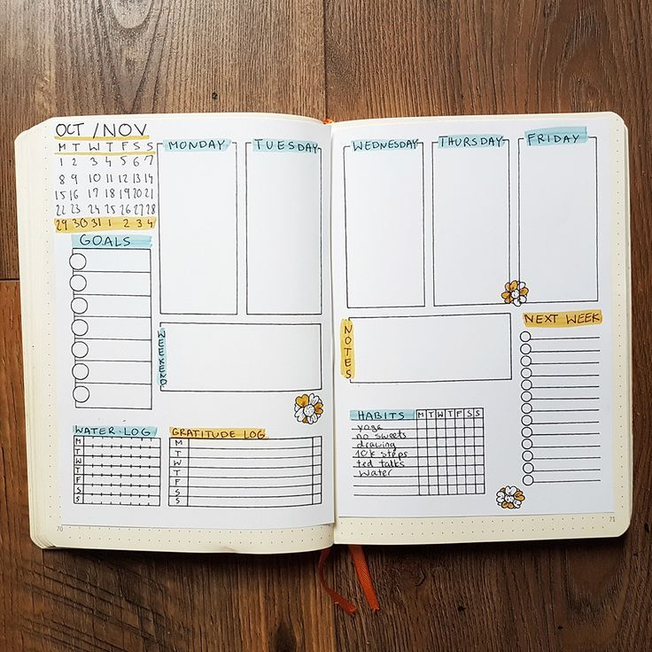 Bullet Journal Hacks [45 Mindblowing Tips From The Pros] - AnjaHome
