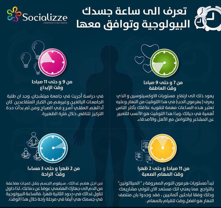 Pin By صورة و كلمة On معلومة Information Self Development Books Intellegence Learning Websites