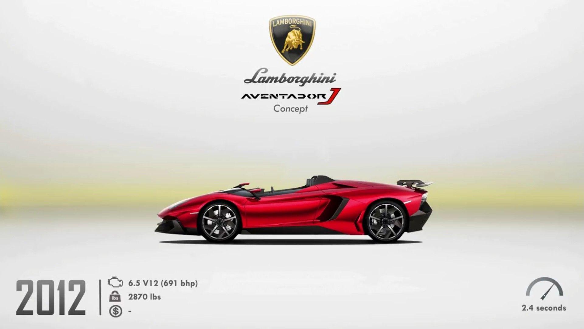 Lamborghini Aventador J Concept Awesome Lamborghinis Lamborghini
