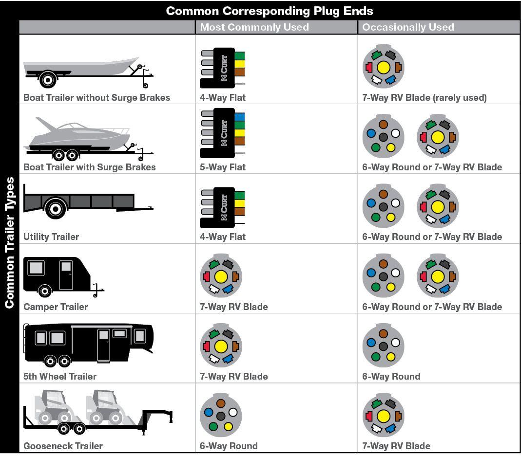 DIAGRAM] Typical 40 Way Trailer Wiring Diagram Pinterest Trailers ...