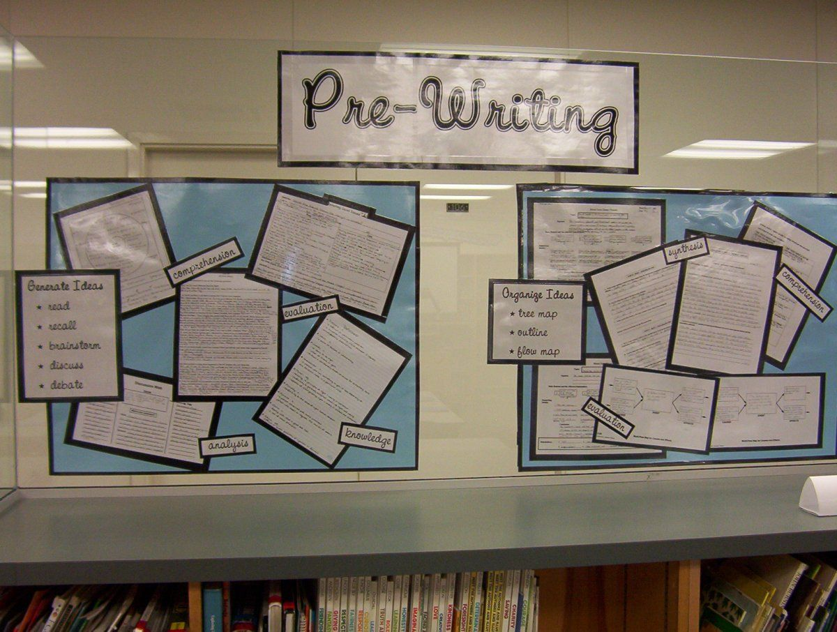 Examples Of Thesis Statements For Expository Essays Bulletin Boards Are An Excellent Way For Secondary School Teachers To Give  Visual Reminders To Students About The Writing Process Argumentative Essay Thesis Statement Examples also Compare And Contrast Essay High School And College Bulletin Board Ideas For High School  Sets Appears In  Bulletin  Essay About Learning English Language