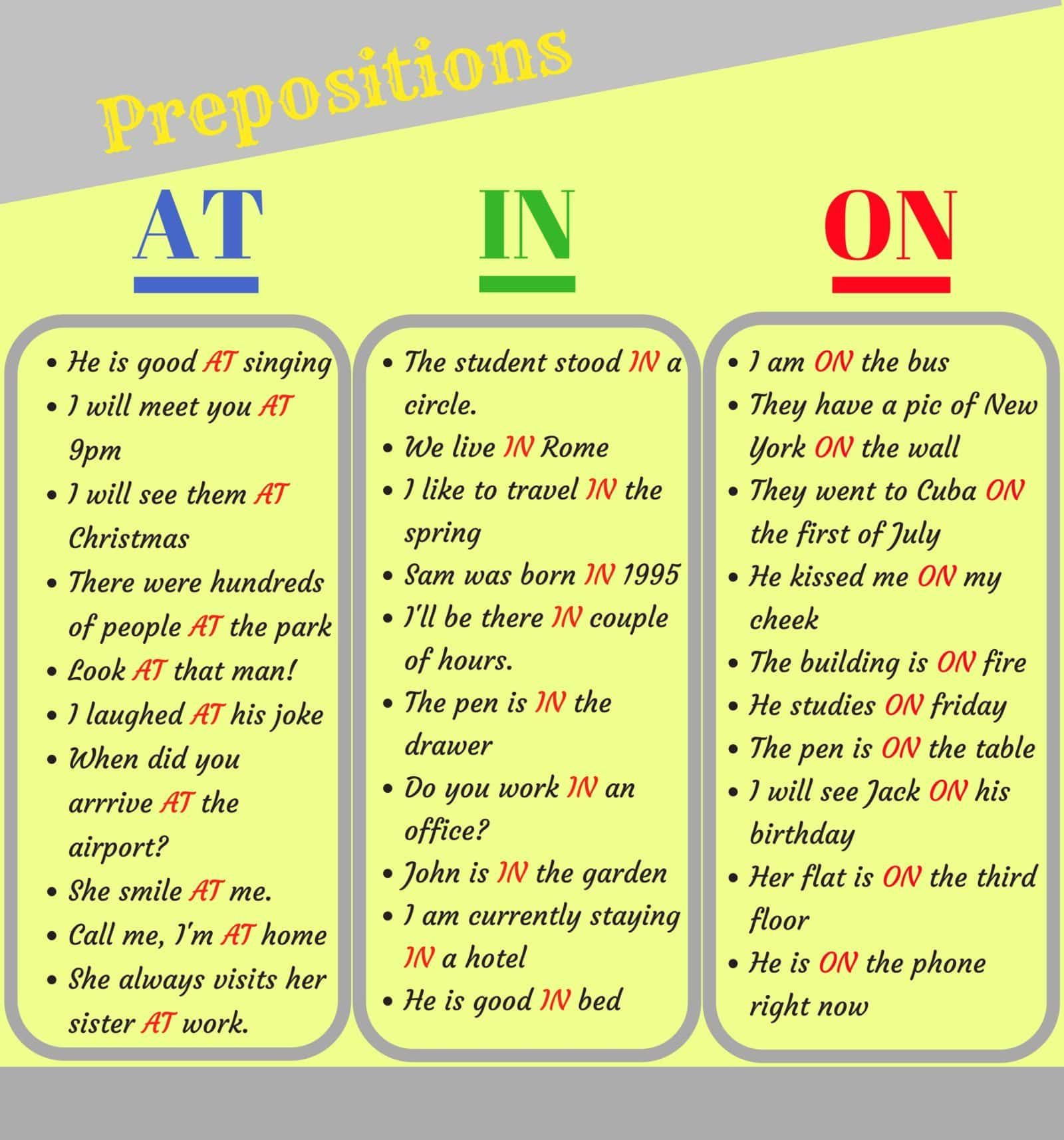 How To Use Prepositions Time And Place At In On In English Eslbuzz Learning English English Prepositions English Phrases English Grammar