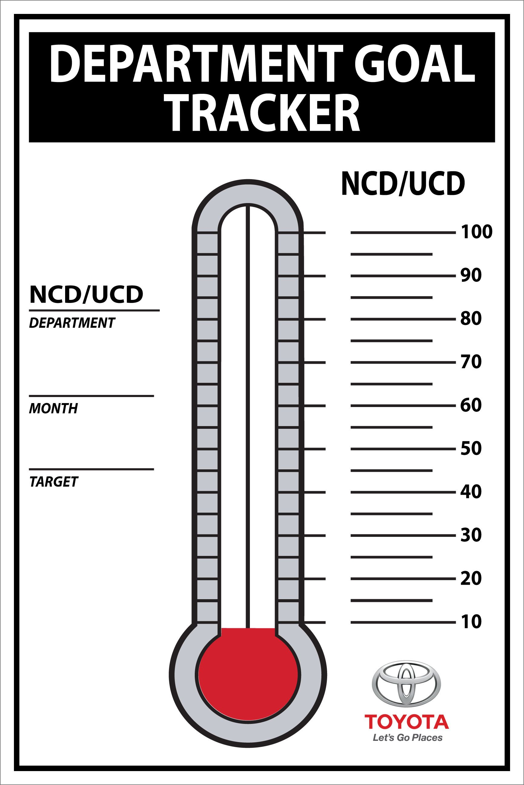 thermometer fundraiser chart www