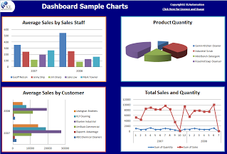 Dashboard Reporting  Excel Consulting With A Difference