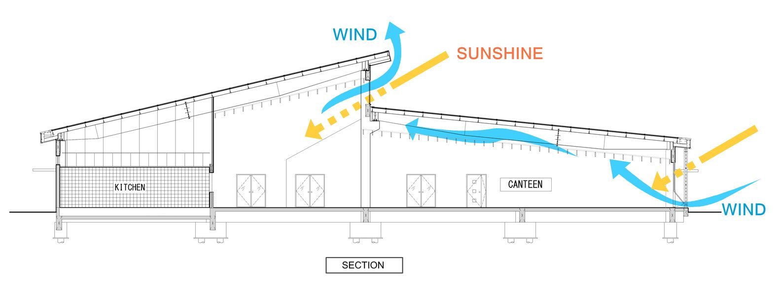 Gallery Of How To Implement Passive Solar Design In Your Architecture Projects 27 Passive Solar Design Solar Design Passive Solar