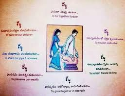 Image Result For Meaning Of 7 Steps In Hindu Marriage