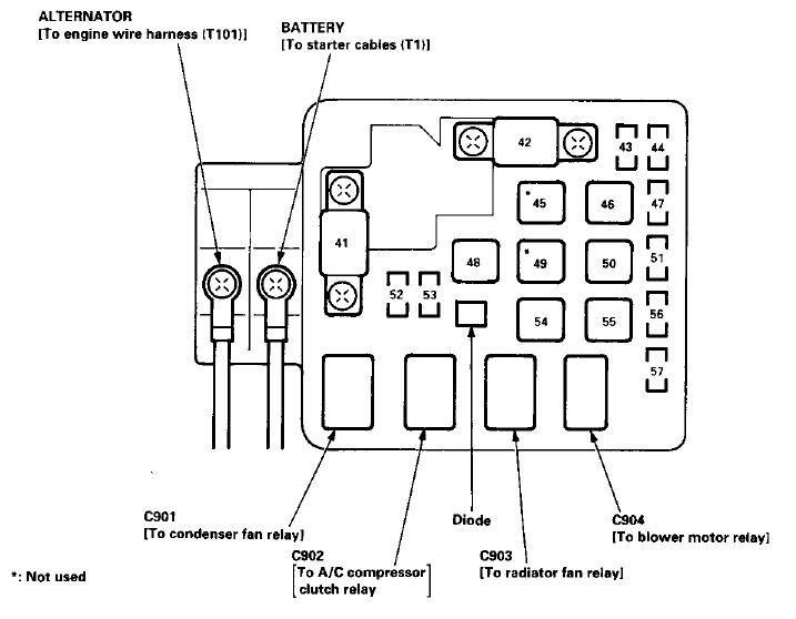 Diagrama de fusibles Civic 92-2000, del solo 93-95 | Honda ... on 92 honda radio wiring, alternator charging schematic, alternator regulator schematic,