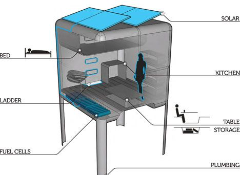 Micro Home Concept Turns Electric Cars into Spare Spaces XXI