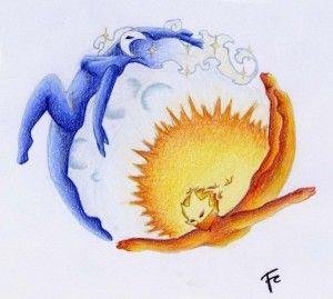 sun and moon with images  sun salutation 108 sun