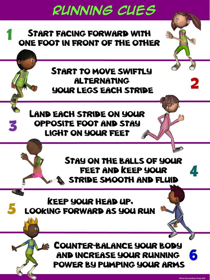 PE Poster Running Cues Elementary physical education