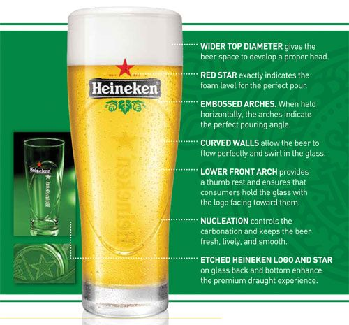 Heineken Star Pint Glass
