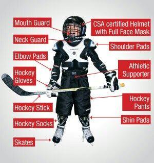 Youth Hockey Gear Hockey Socks Hockey Pants Hockey Gear