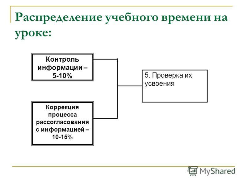 Рамзаева русский язык 3 класс читать