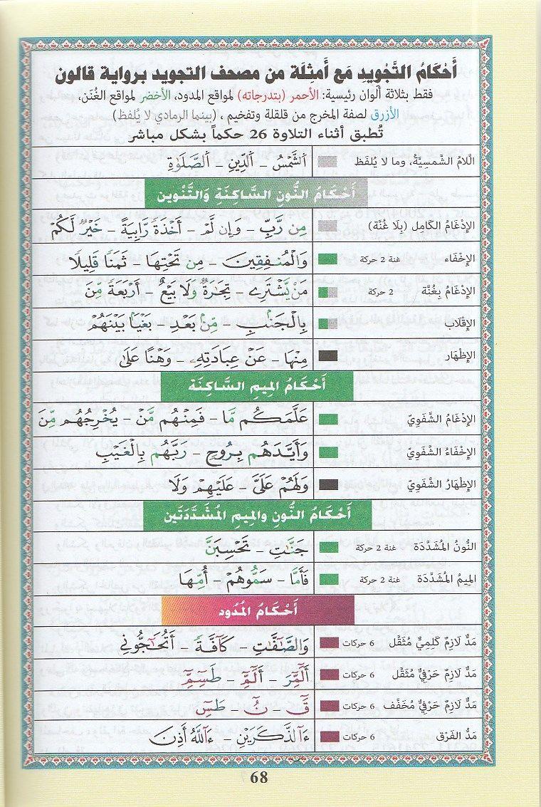 مصحف التجويد برواية قالون عن نافع حجم وسط Safinat Ul Najat Islamic Phrases Islamic Quotes Wallpaper Tajweed Quran