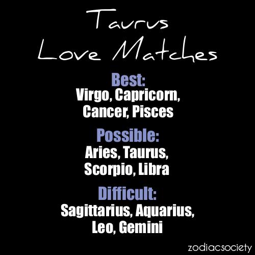 Best love match for taurus man