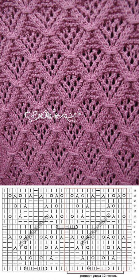 Cable Knit Lace Pattern Mezgimo Rastai Pinte