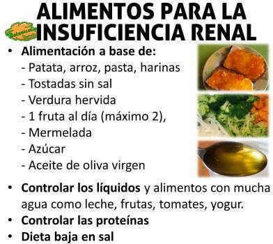Dieta para una persona con insuficiencia renal aguda