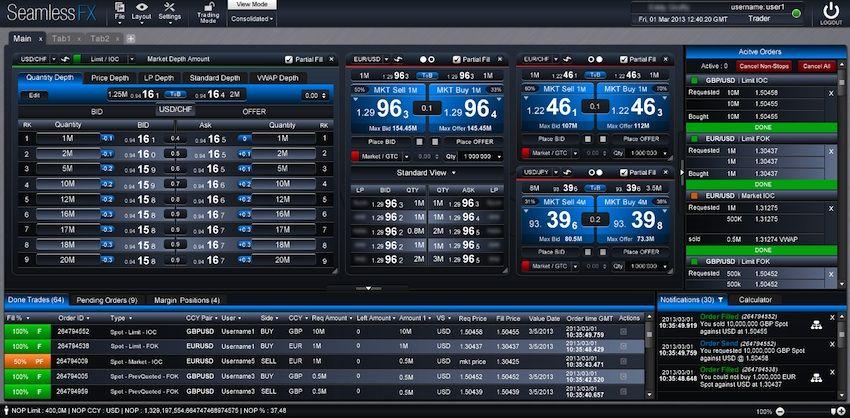 Forex Trading Platform Jpg 850 418