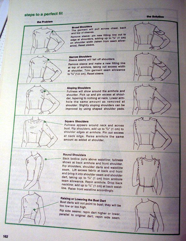 Fitting problems and solutions | Ajuste y modificación de prendas ...