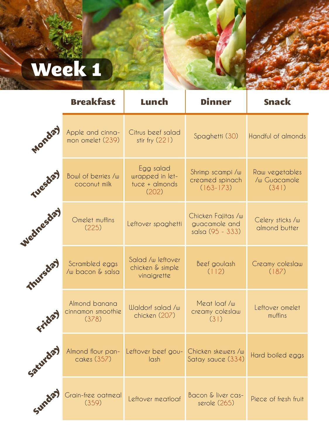 Whats the fastest weight loss diet