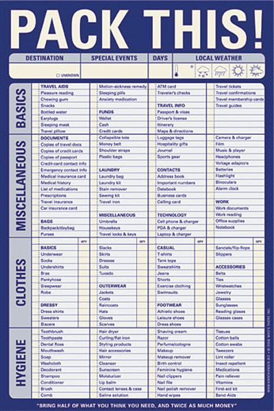 Pack This! Classic Checklist Organizations, Organizing and Check - vacation checklist