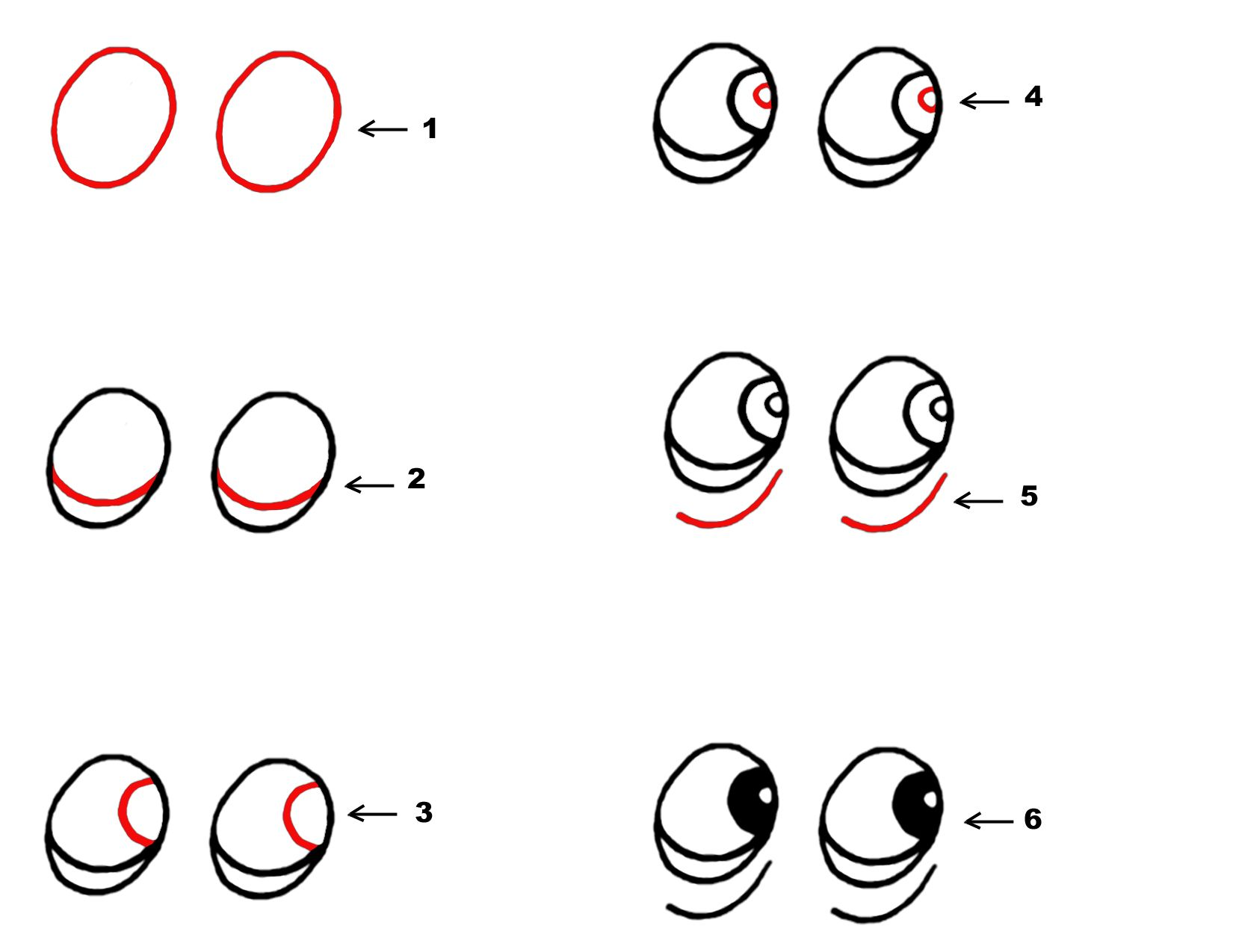 How To Draw Eyes Step By Step Cartoon Solution For How To For