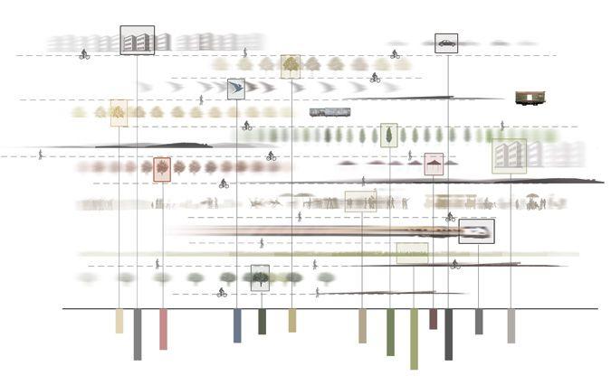 Bjarke Ingels Program Diagrams  Google Search  Diagrams