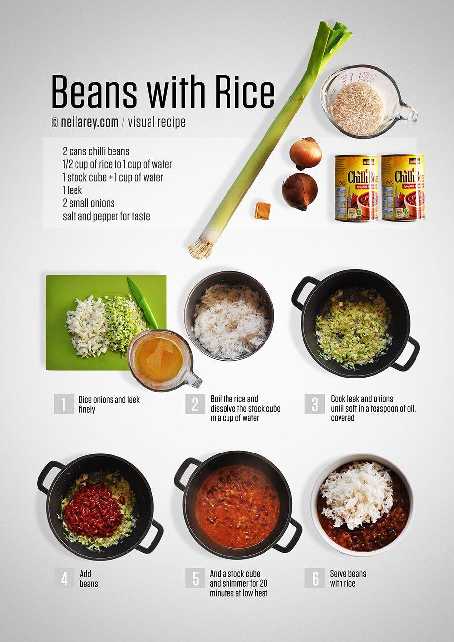 A Low-Salt, Low-Fat & Low-Cholesterol Diet