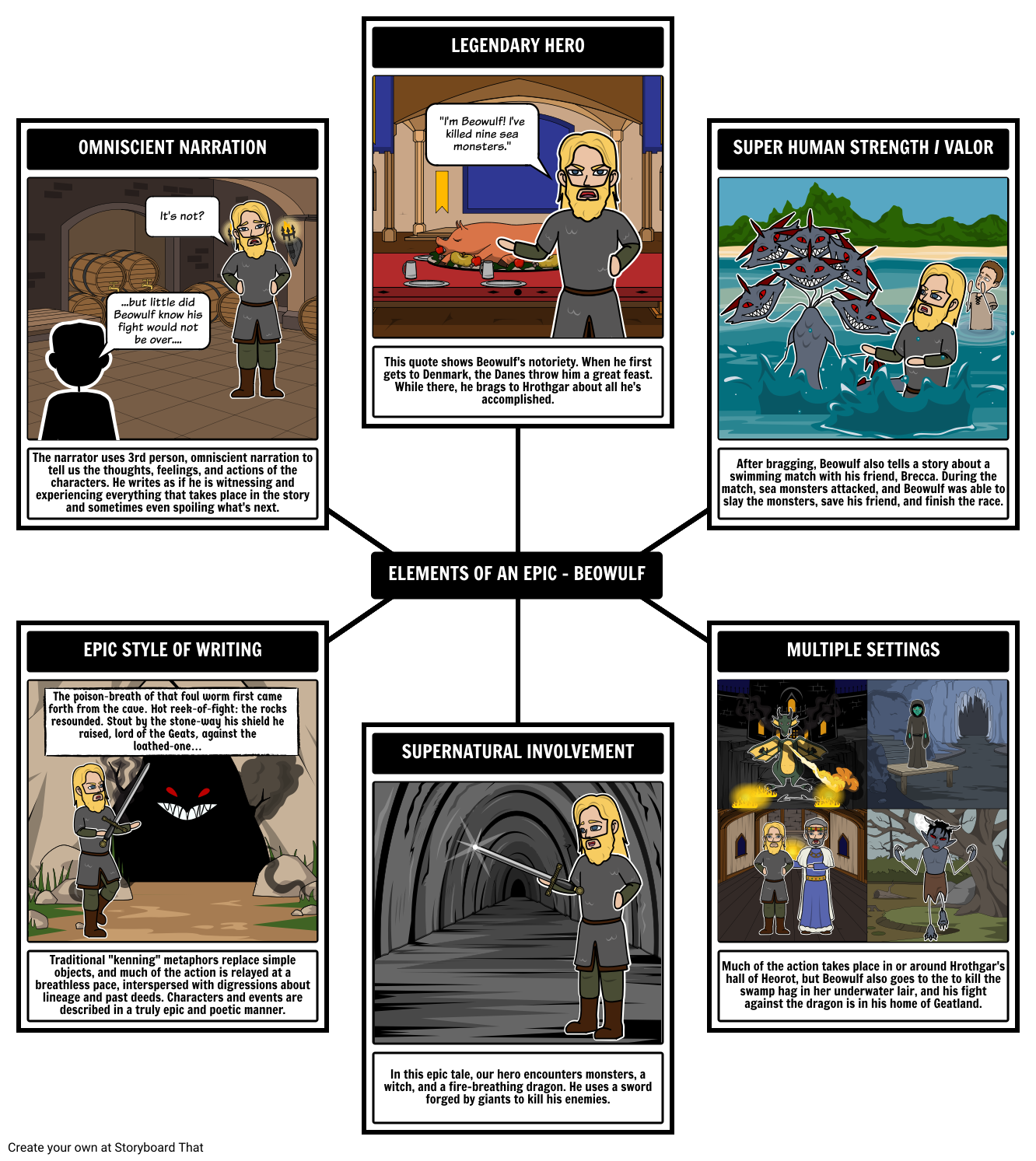 Use This Beowulf Lesson Plan To Help Your Students