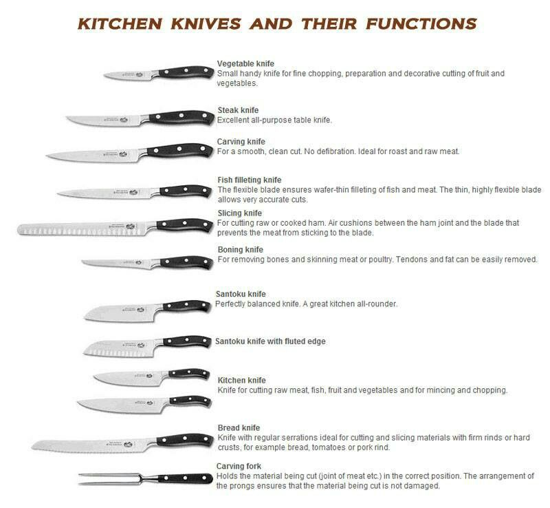Knife Descriptions And Uses Food Meal Recipes Kitchen