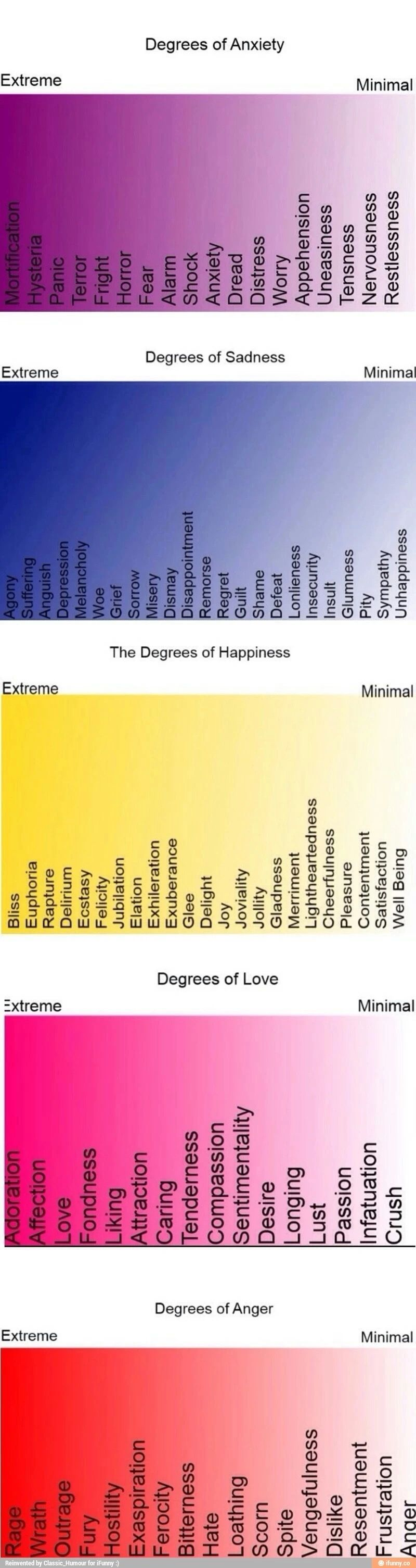 Philosophy of Language-Semantics/Reorientation of Platonic Divided Line