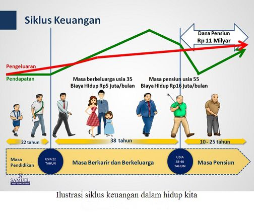 Prudential Term Life Insurance Quotes Online: Asuransi Dana Pensiun Prudential