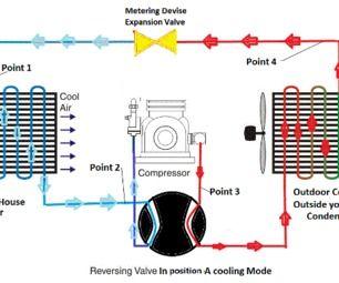 Offset 125425 Heat Pump Air Heat Pump Central Air Conditioners