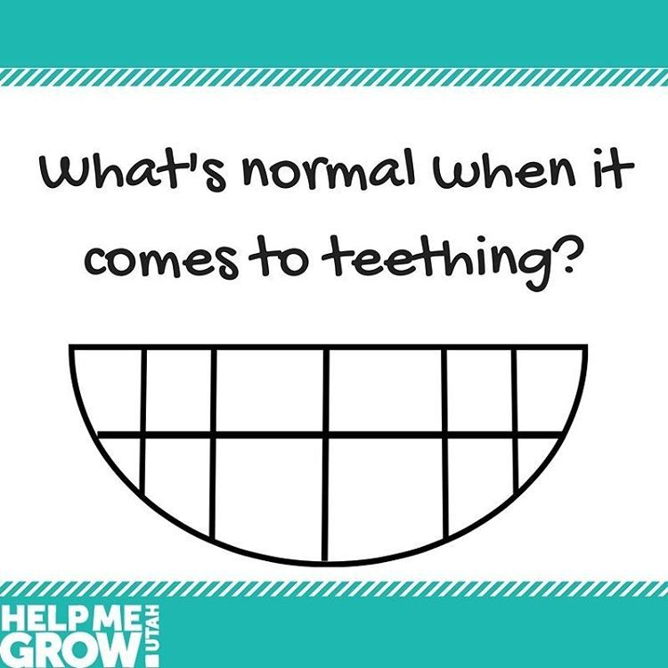 """Have you ever wondered ; """"why doesn't my baby have teeth yet?"""" Or """"when should my baby start teething?"""" 😬 The average age for a baby to get their first tooth is 6️⃣ months old. You might see early signs of teething at 3️⃣ months old. In rare cases a baby might have their first tooth by 4 months and some not until they're a year old. If your child is between this range, they are perfectly normal! 👍 If you don't see a first tooth by the time your baby is 1️⃣8️⃣ months old, talk to your…"""