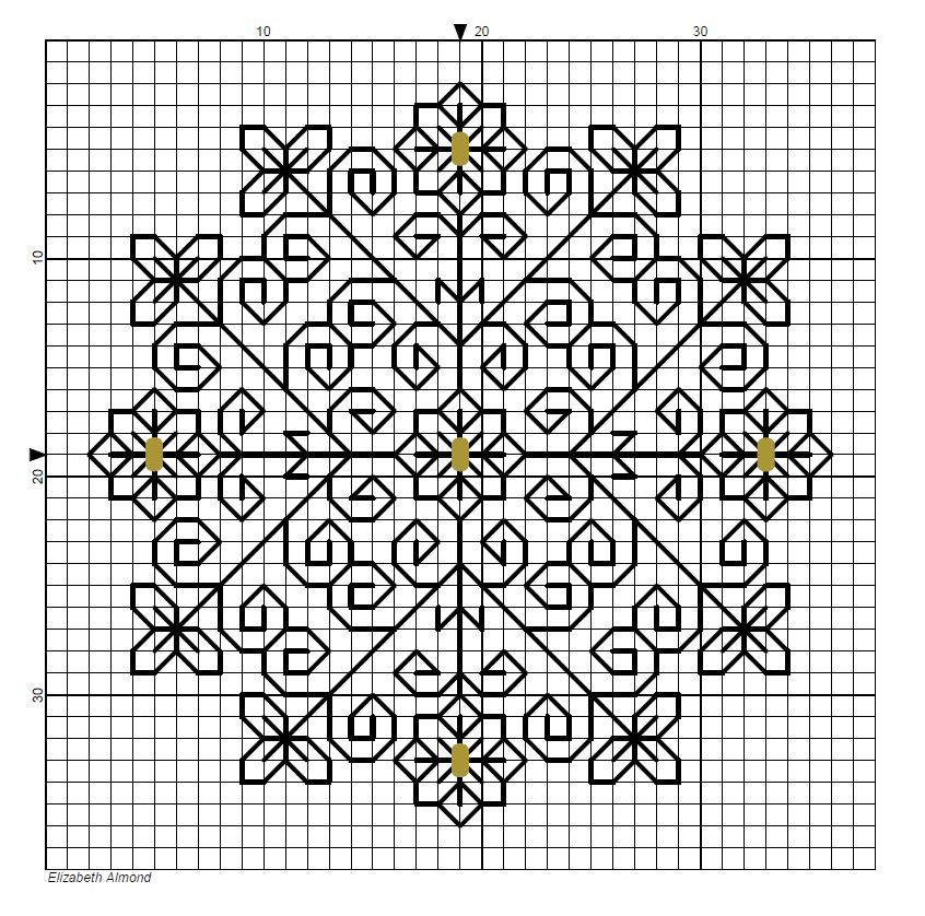Blackwork Patterns, Blackwork Embroidery