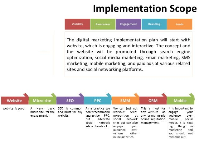 Implementation Scope Website Micro site SEO PPC SMM ORM Mobile The - social media marketing plan