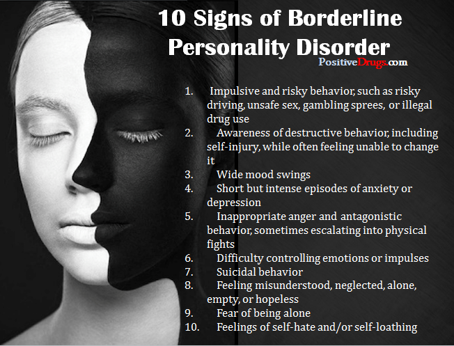 Signs he has borderline personality disorder